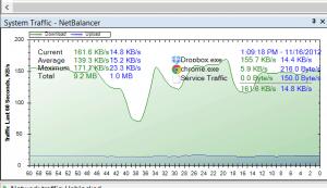 netbalancer screenshot: system traffic